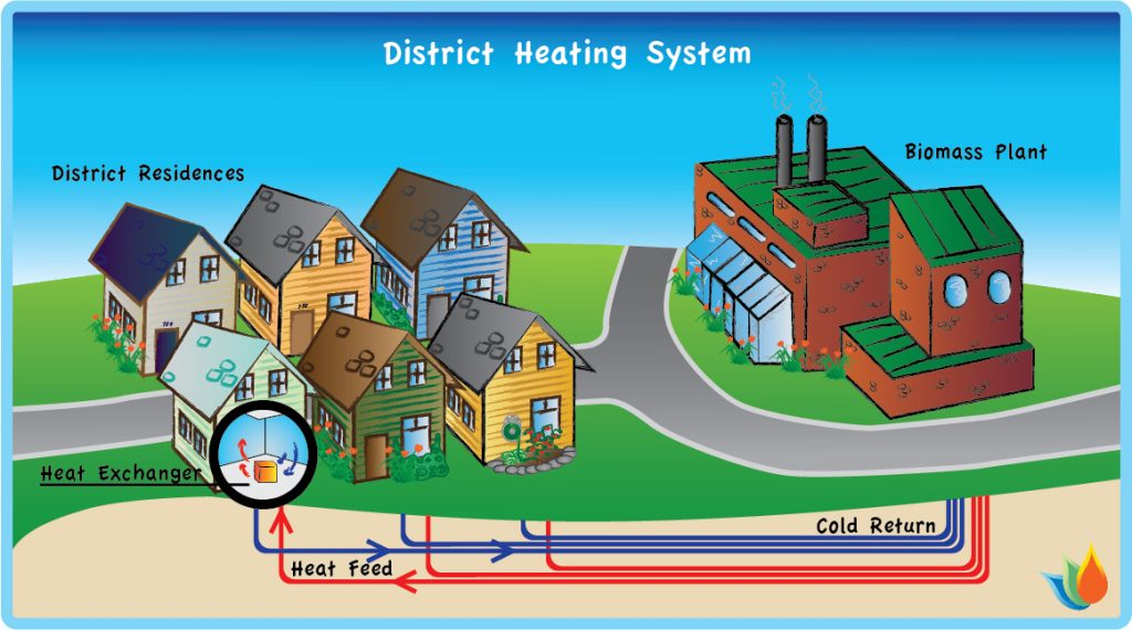 DistrictHeating1-1024x570_1024x570_acf_cropped